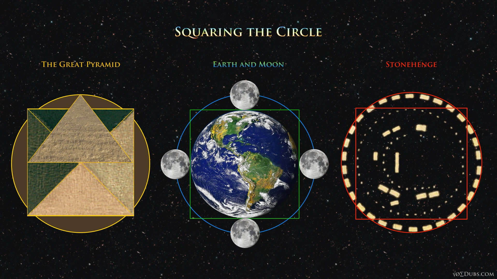 fiat money us dollar with Squaring The Circle on paring Currencies Fiat Crypto And Virtual 269 besides Vortex Based Mathematics Numerically Conceptualizing Reality also The Philosophers Stone moreover Squaring The Circle additionally Article1065.