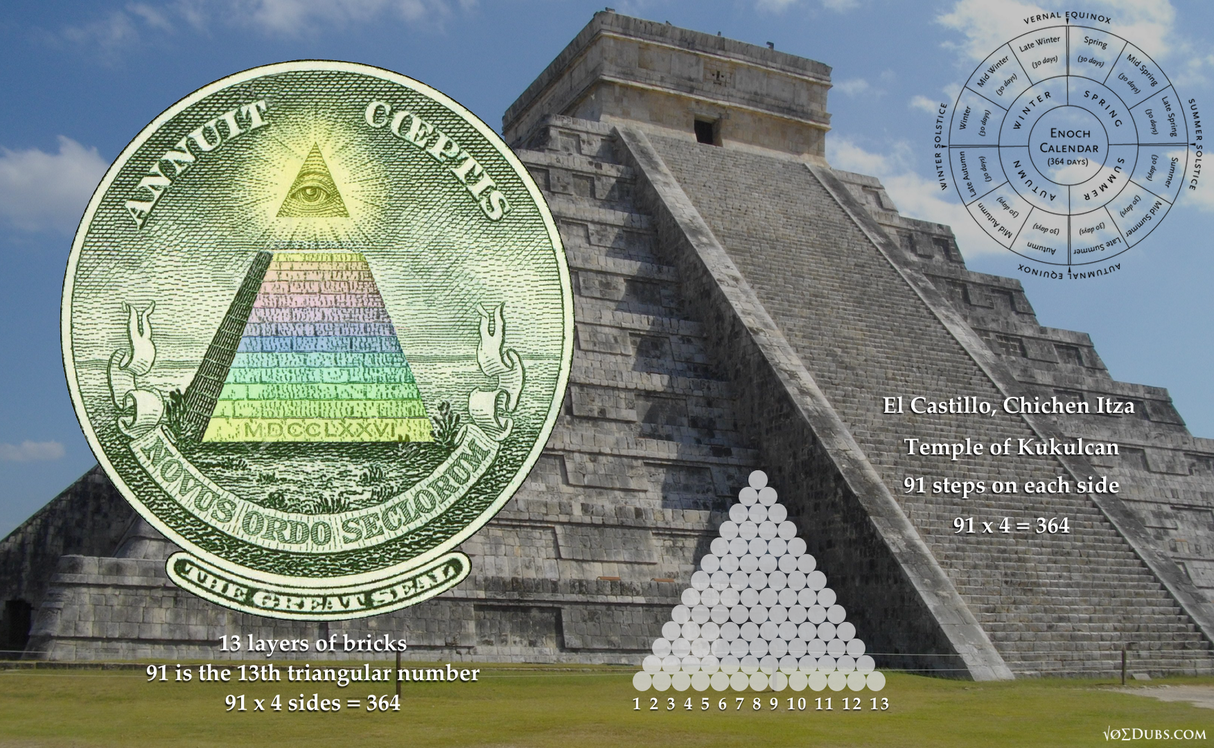 Decoding the Dollar: The Calendar of the Feathered Serpent