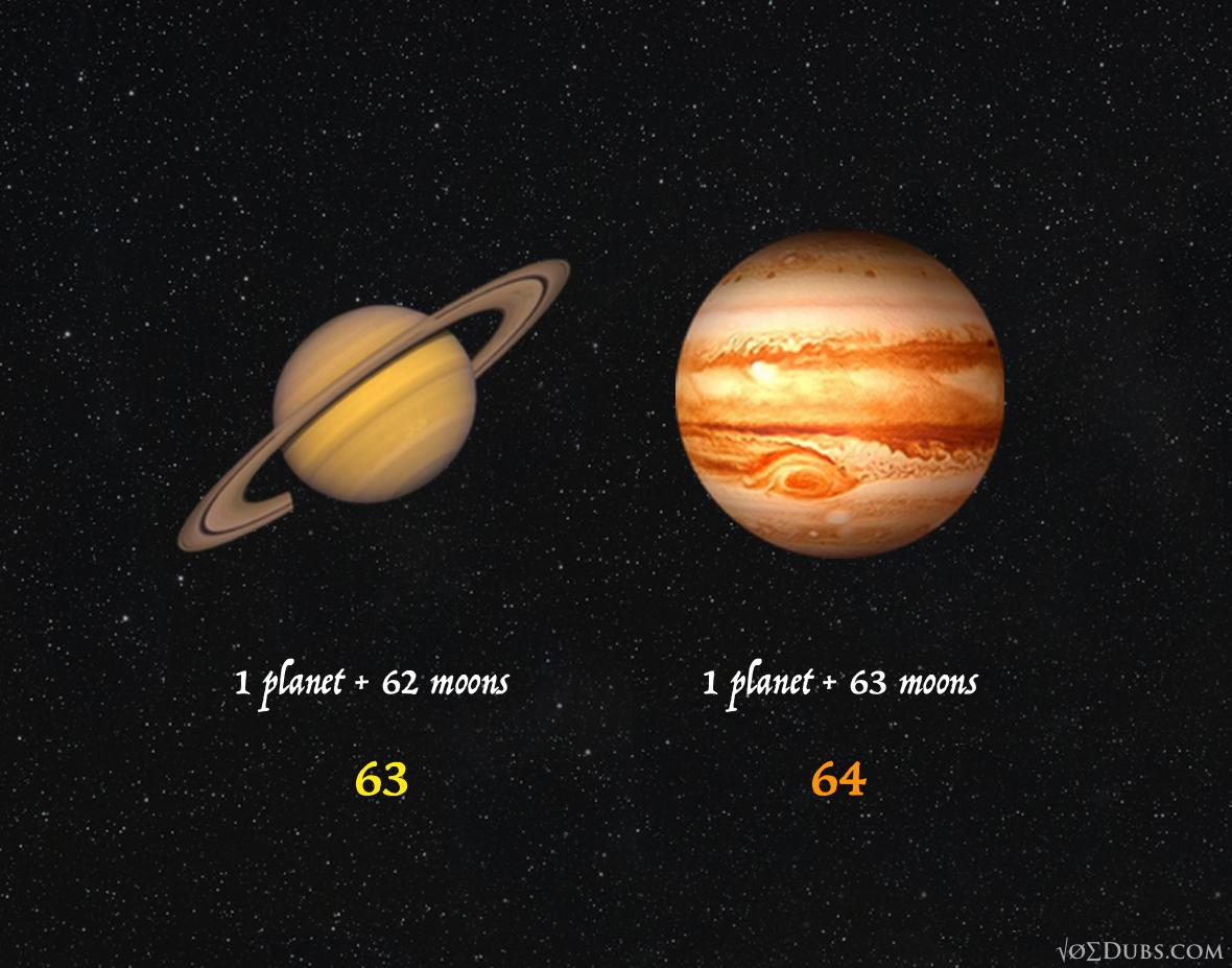 Saturn Jupiter Moons